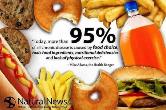Health Fact