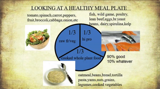 Healthy Meal Plate